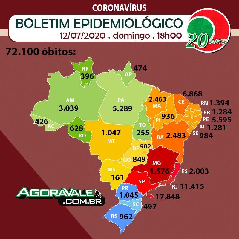 Número de óbitos no Brasil acumulados desde o início da pandemia